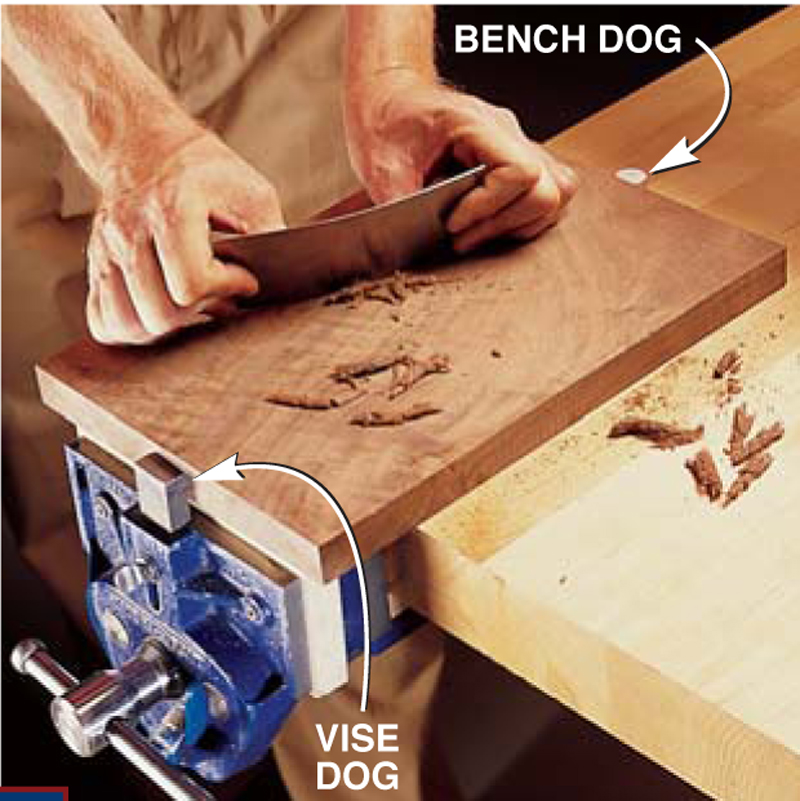 Irwin Woodworkers Vise Project PDF Download – Woodworkers Source