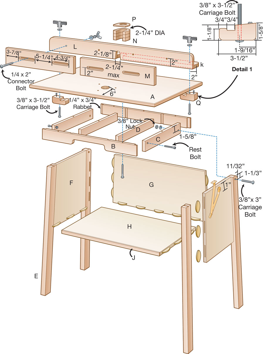 $100 Router Table - Popular Woodworking Magazine