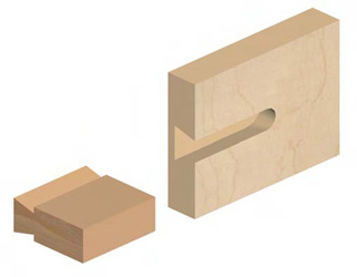 dovetail saw, dovetail joints, leigh dovetail jig