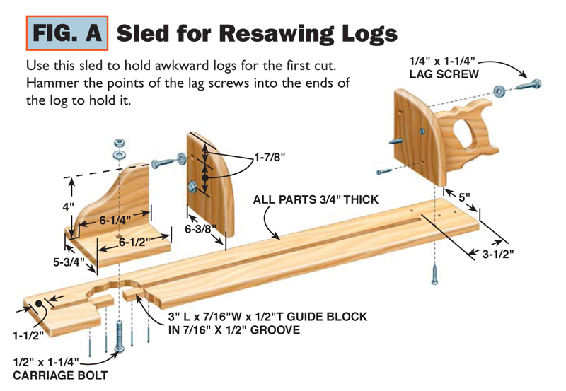 PDF Bandsaw Jig Resawing Plans Free