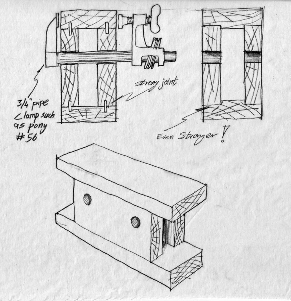 Innovative Bulloxon  Bench Bull  Moxon Vise  By Swirt