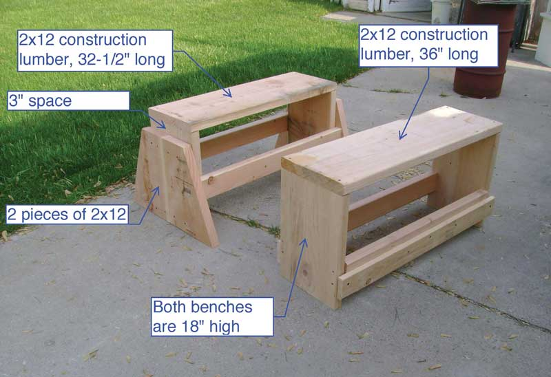 Chad's Sawhorse Workbench - Popular Woodworking Magazine