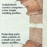 Federal period mouldings represented a return to simplicity.