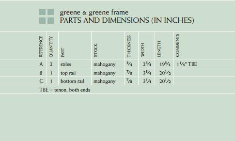GreeneFrame_partsdimensions