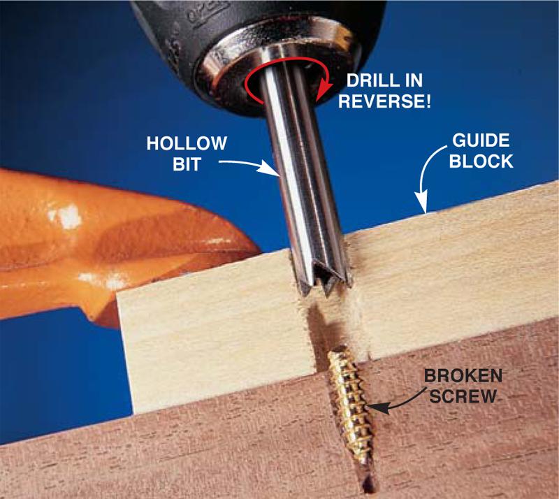 Are Broken Screws Removable?