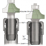 What is a Router Collet