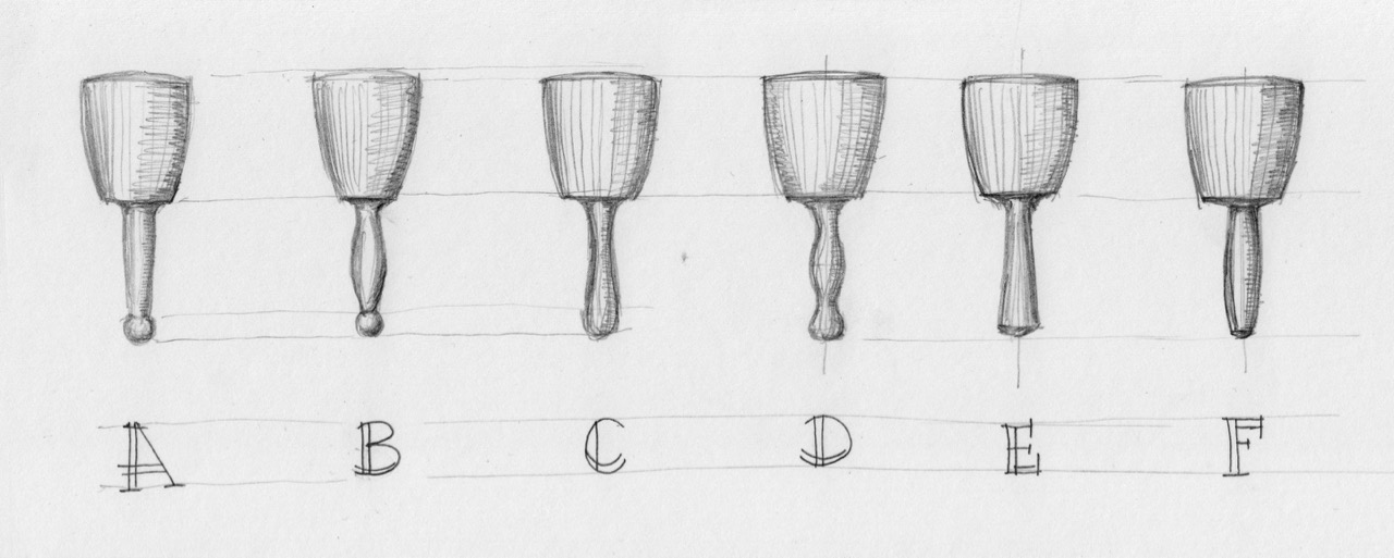 The Best Design For A Round Mallet Part 1