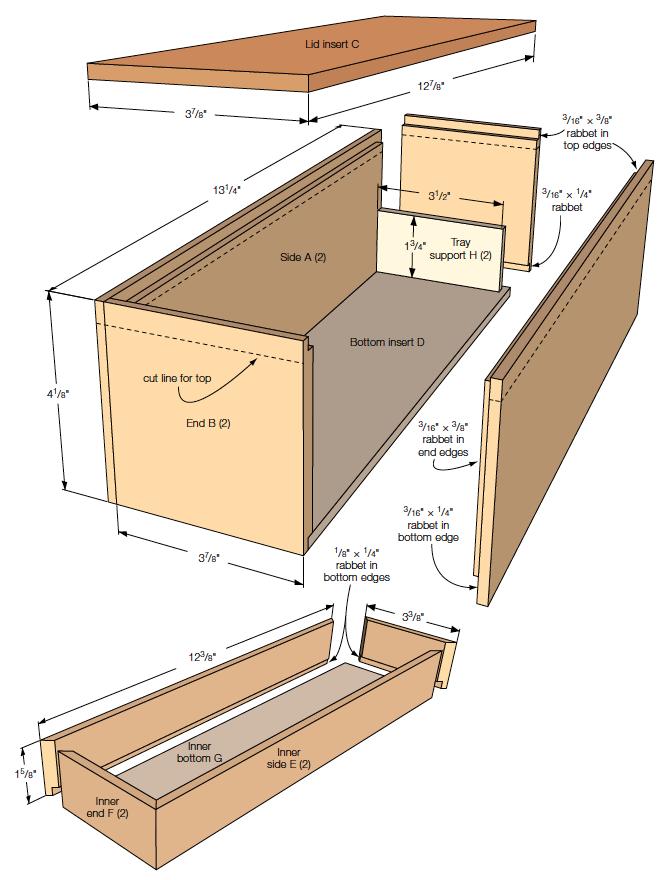 Wooden Wine Box - Popular Woodworking Magazine