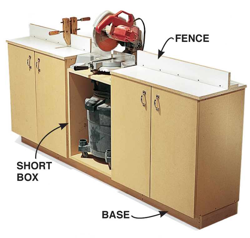 Simple All-Purpose Shop Cabinets - Popular Woodworking Magazine