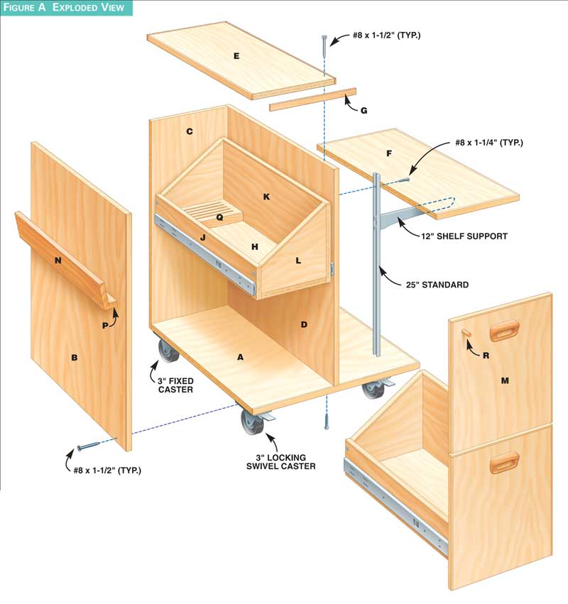 How to Make a Table Saw Cabinet at Home: DIY Plans