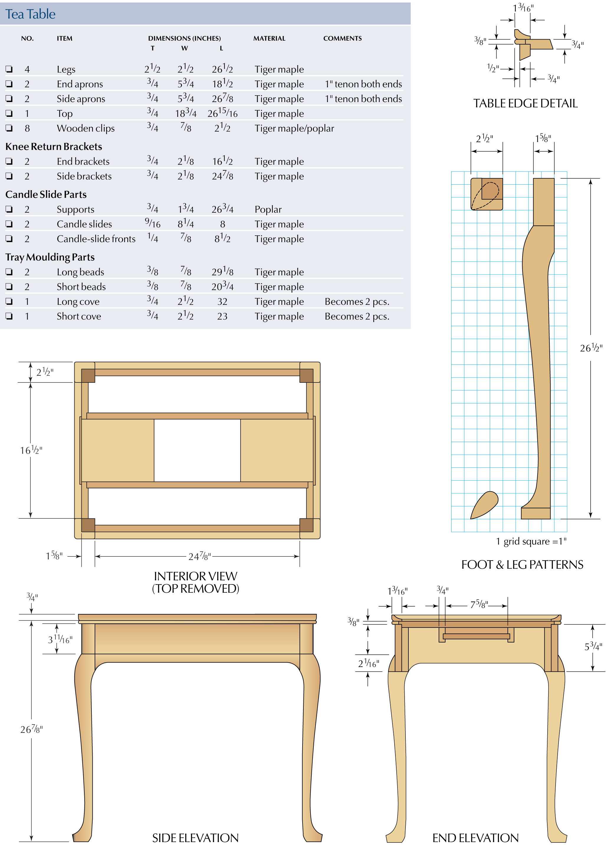 Permalink to woodworking plans light table