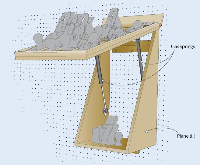 Gas-powered Plane-till Lid - Popular Woodworking Magazine