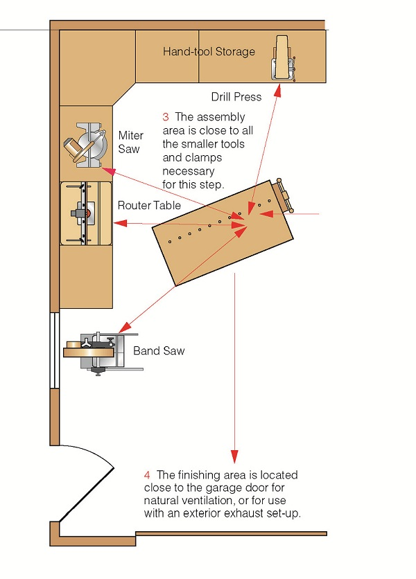 woodworking bench plans garage | Woodworking Camp and Plans