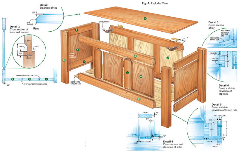woodworking plans free toy box