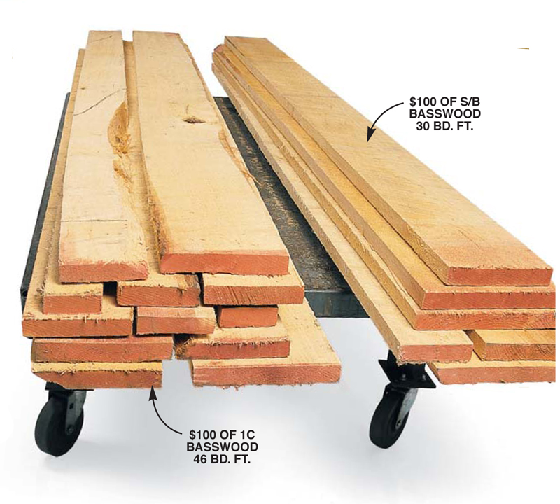 what does s2s lumber mean 2