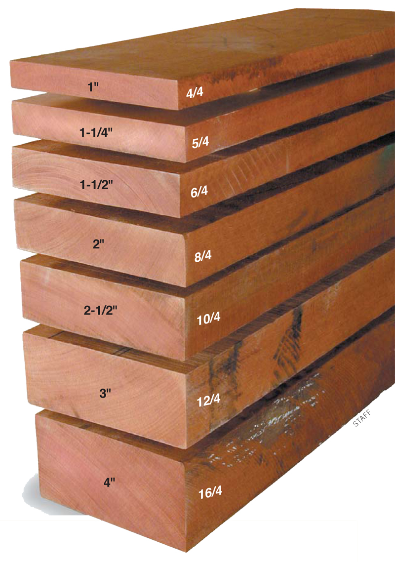 Tips for buying and using rough lumber popular