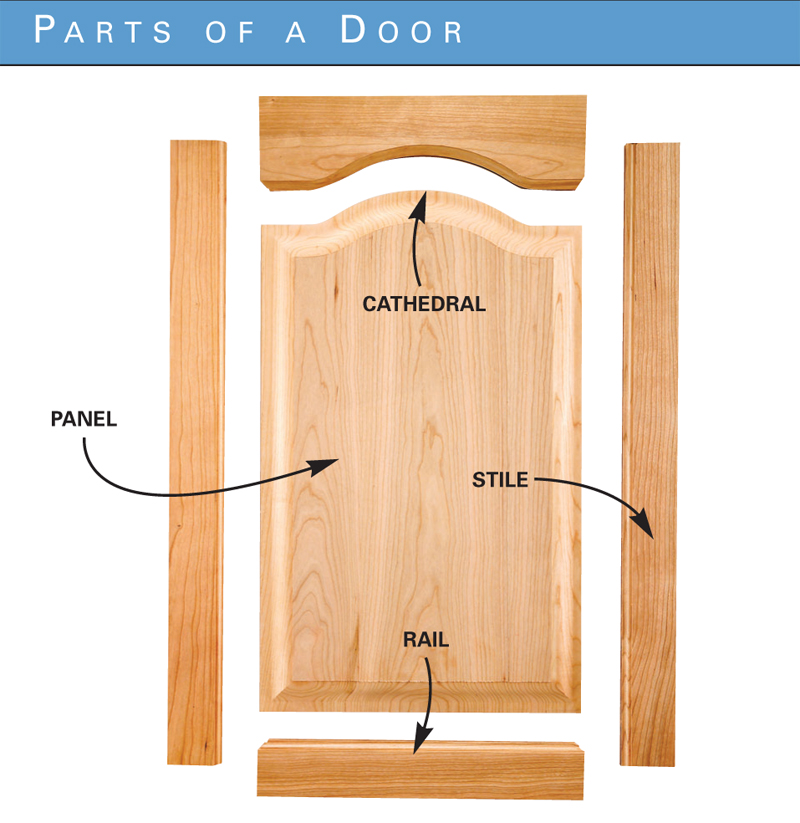 Aw Extra 12 20 12 Making Cathedral Doors Popular