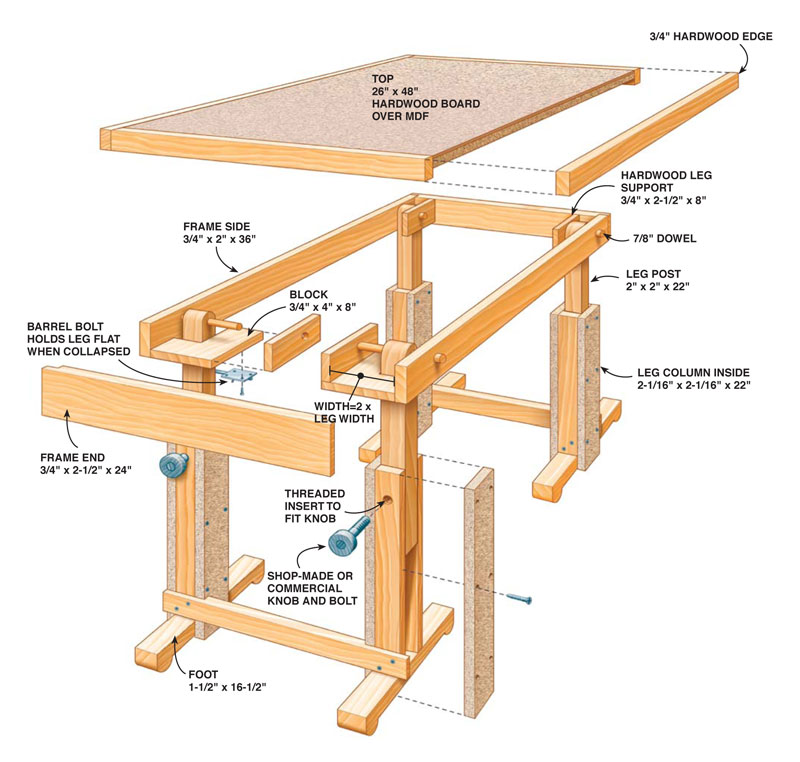 Collapsible Work Table - Popular Woodworking Magazine