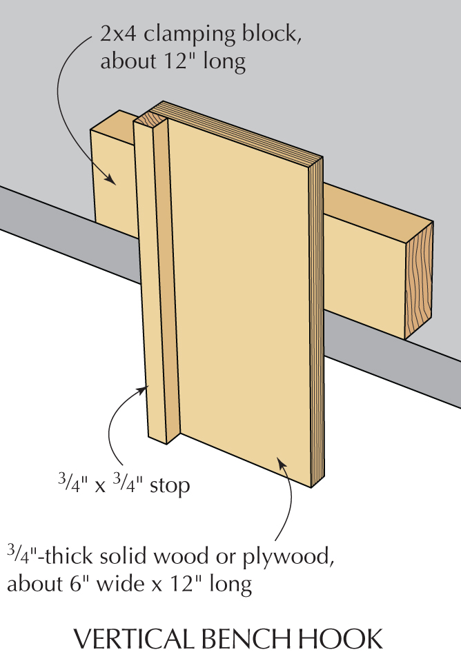 Download these plans for DIY woodworking jigs free from ...