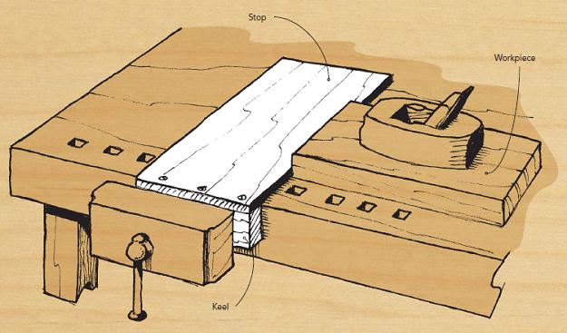 Handplaning jigs