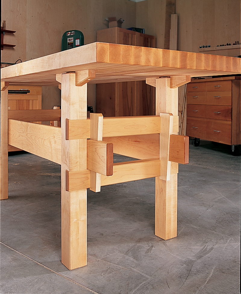 Wedged Base Workbench Popular Woodworking Magazine