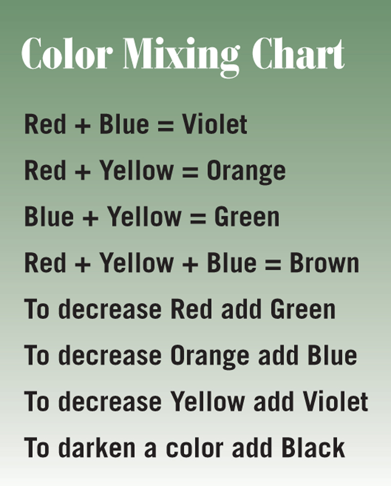 Pocket Guide to Mixing Colours | Color wheels | Paint ...