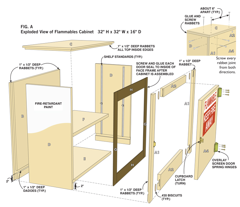 Flammables Cabinet Popular Woodworking Magazine