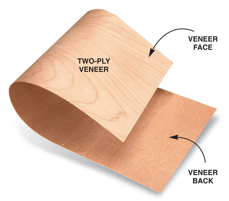 Plastic Veneer Plywood ~ Aw extra  making curved doors popular