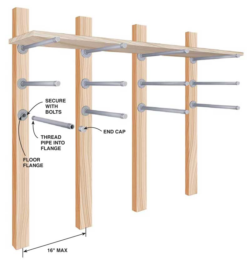 free woodworking plans garage storage | Popular ...